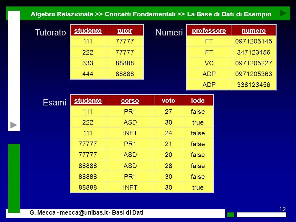 12 G. Mecca - mecca@unibas.it - Basi di Dati Algebra Relazionale >> Concetti Fondamentali >> La Base di Dati di Esempio studentetutor 11177777 2227777