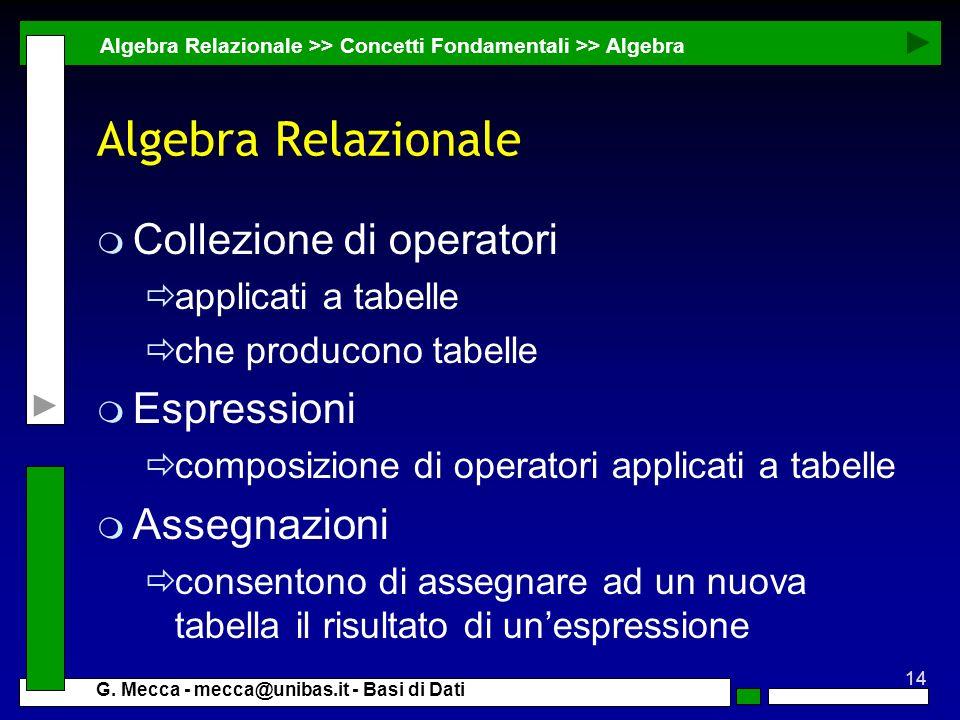 14 G. Mecca - mecca@unibas.it - Basi di Dati Algebra Relazionale m Collezione di operatori applicati a tabelle che producono tabelle m Espressioni com