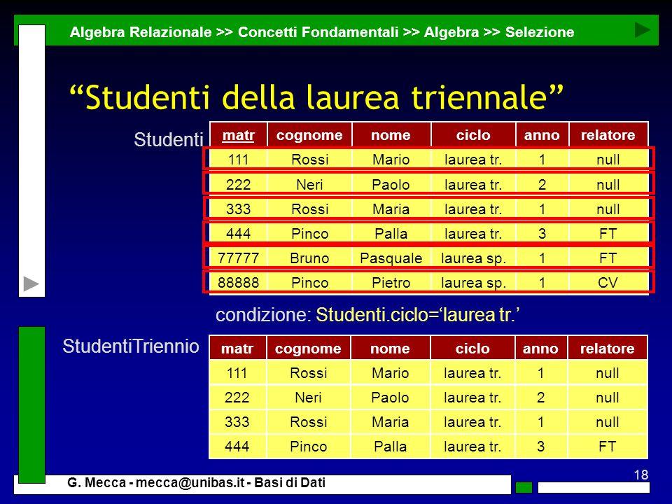 18 G. Mecca - mecca@unibas.it - Basi di Dati Studenti della laurea triennale Algebra Relazionale >> Concetti Fondamentali >> Algebra >> Selezione Piet
