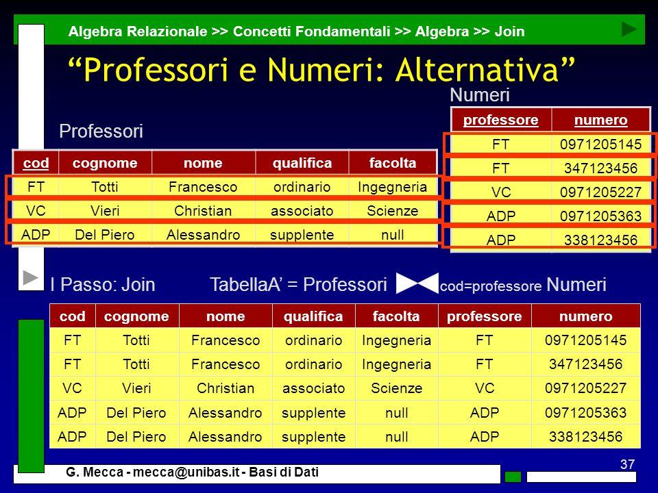 37 G. Mecca - mecca@unibas.it - Basi di Dati Professori e Numeri: Alternativa Algebra Relazionale >> Concetti Fondamentali >> Algebra >> Join codcogno