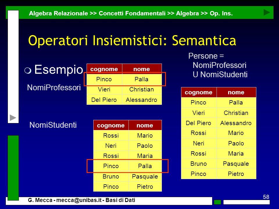 58 G. Mecca - mecca@unibas.it - Basi di Dati Operatori Insiemistici: Semantica m Esempio Algebra Relazionale >> Concetti Fondamentali >> Algebra >> Op