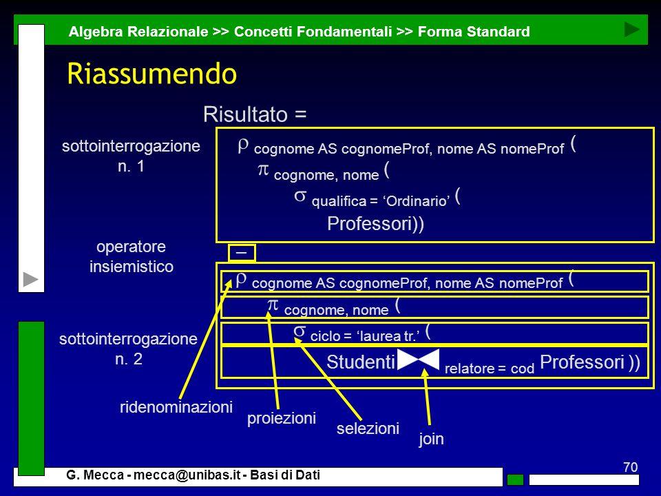 70 G. Mecca - mecca@unibas.it - Basi di Dati Riassumendo Algebra Relazionale >> Concetti Fondamentali >> Forma Standard Risultato = cognome AS cognome