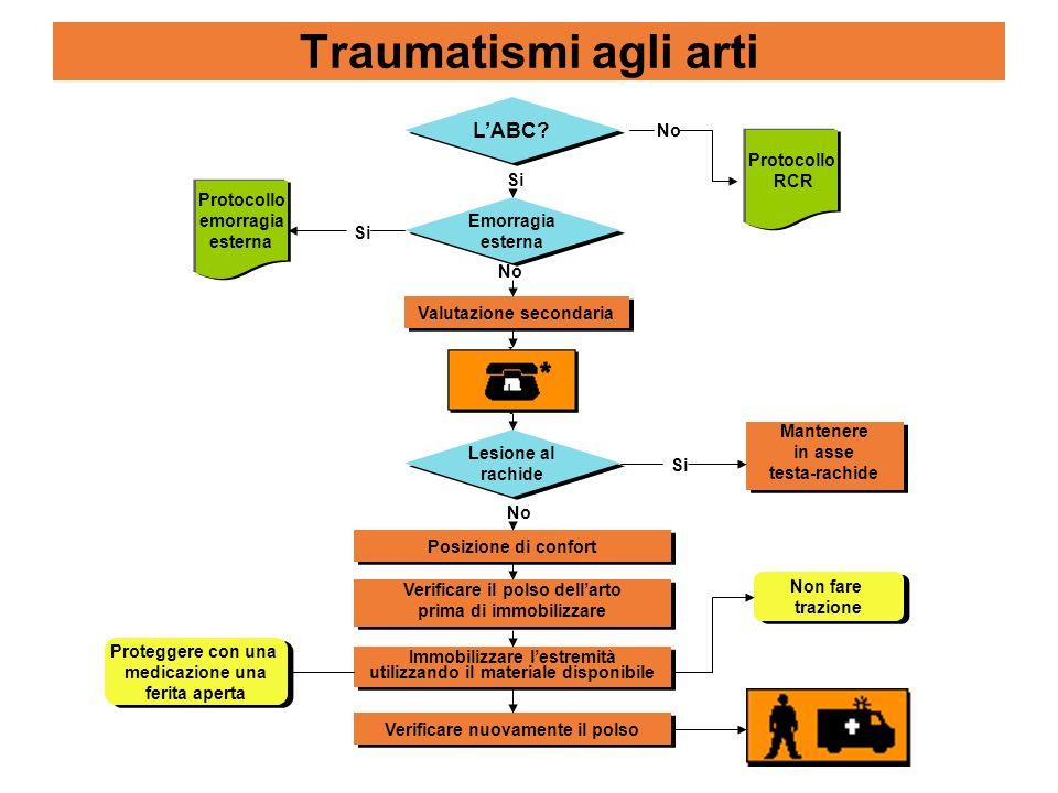 Traumatismi agli arti LABC? Emorragia esterna Emorragia esterna Protocollo RCR Protocollo emorragia esterna Valutazione secondaria Lesione al rachide