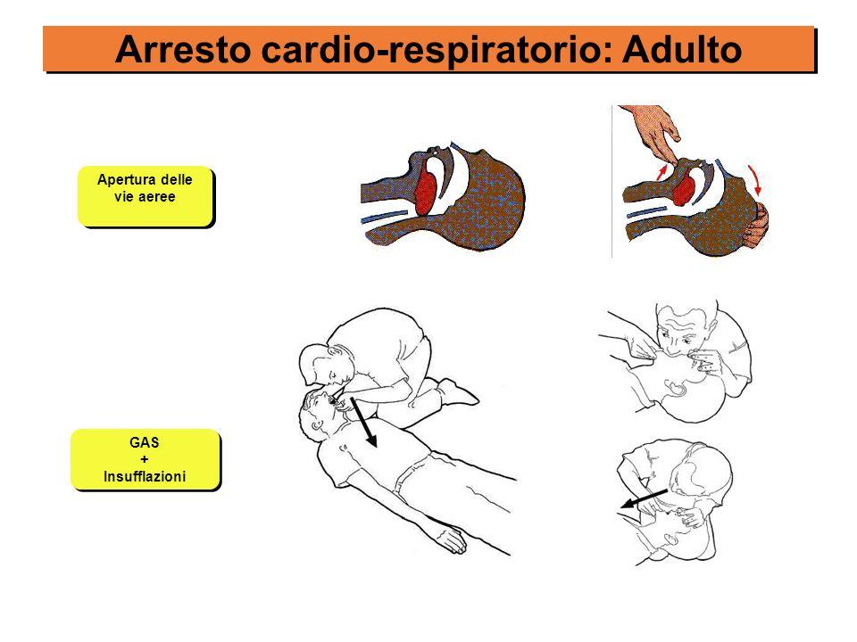 Arresto cardio-respiratorio: Adulto Massaggio cardiaco Massaggio cardiaco