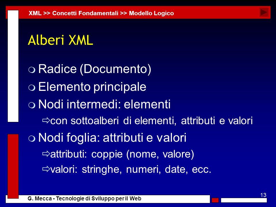13 G. Mecca - Tecnologie di Sviluppo per il Web Alberi XML m Radice (Documento) m Elemento principale m Nodi intermedi: elementi con sottoalberi di el