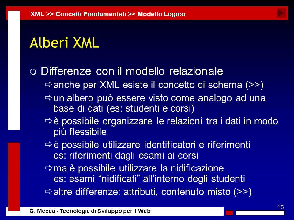 15 G. Mecca - Tecnologie di Sviluppo per il Web Alberi XML m Differenze con il modello relazionale anche per XML esiste il concetto di schema (>>) un