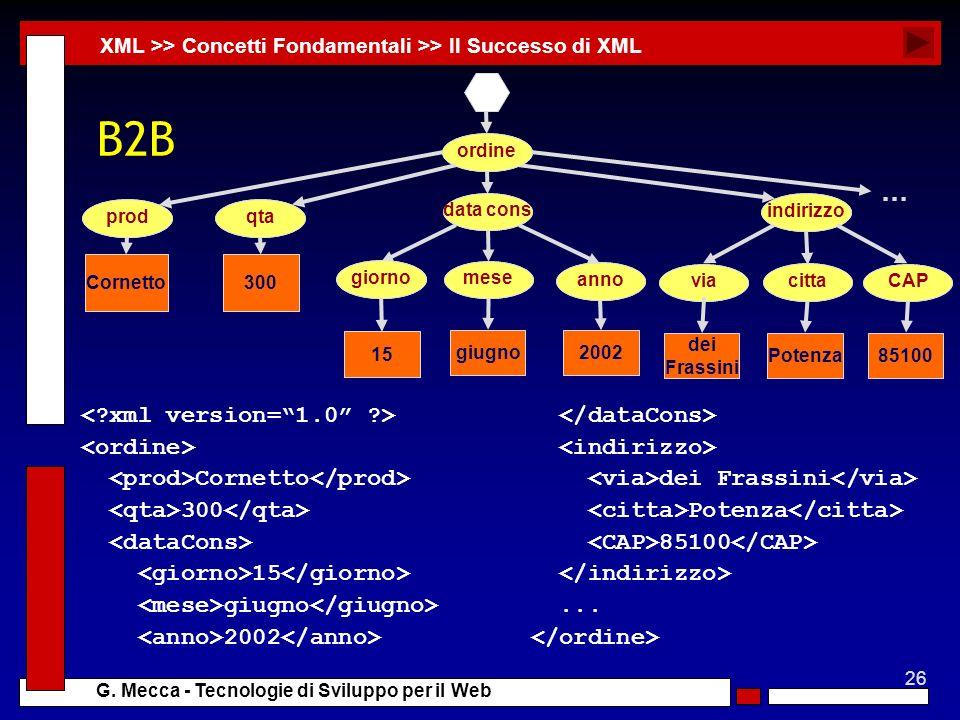 26 G. Mecca - Tecnologie di Sviluppo per il Web B2B Cornetto 300 15 giugno 2002 dei Frassini Potenza 85100... XML >> Concetti Fondamentali >> Il Succe