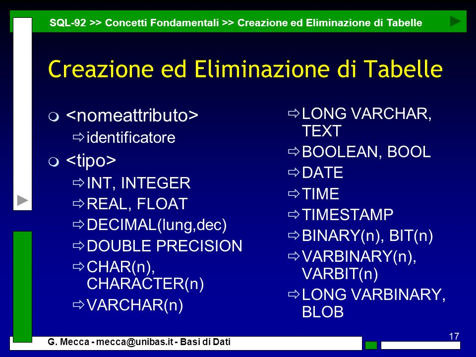 17 G. Mecca - mecca@unibas.it - Basi di Dati Creazione ed Eliminazione di Tabelle m identificatore m INT, INTEGER REAL, FLOAT DECIMAL(lung,dec) DOUBLE