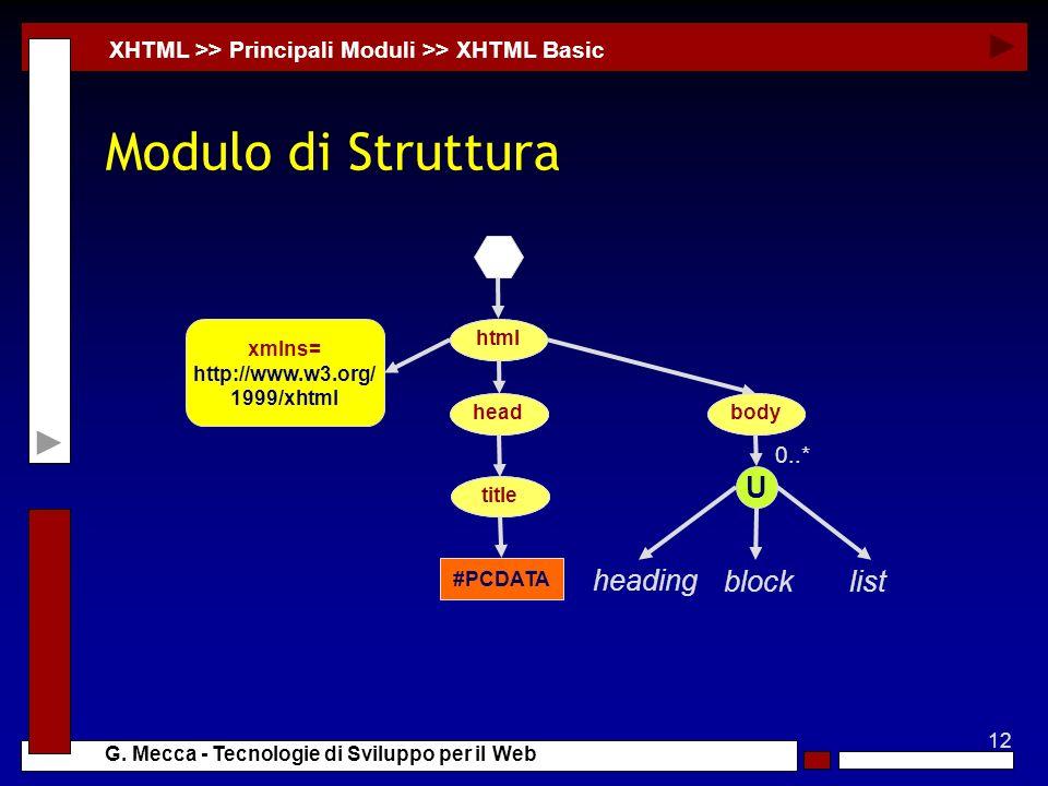 12 G. Mecca - Tecnologie di Sviluppo per il Web Modulo di Struttura XHTML >> Principali Moduli >> XHTML Basic html body head title #PCDATA xmlns= http