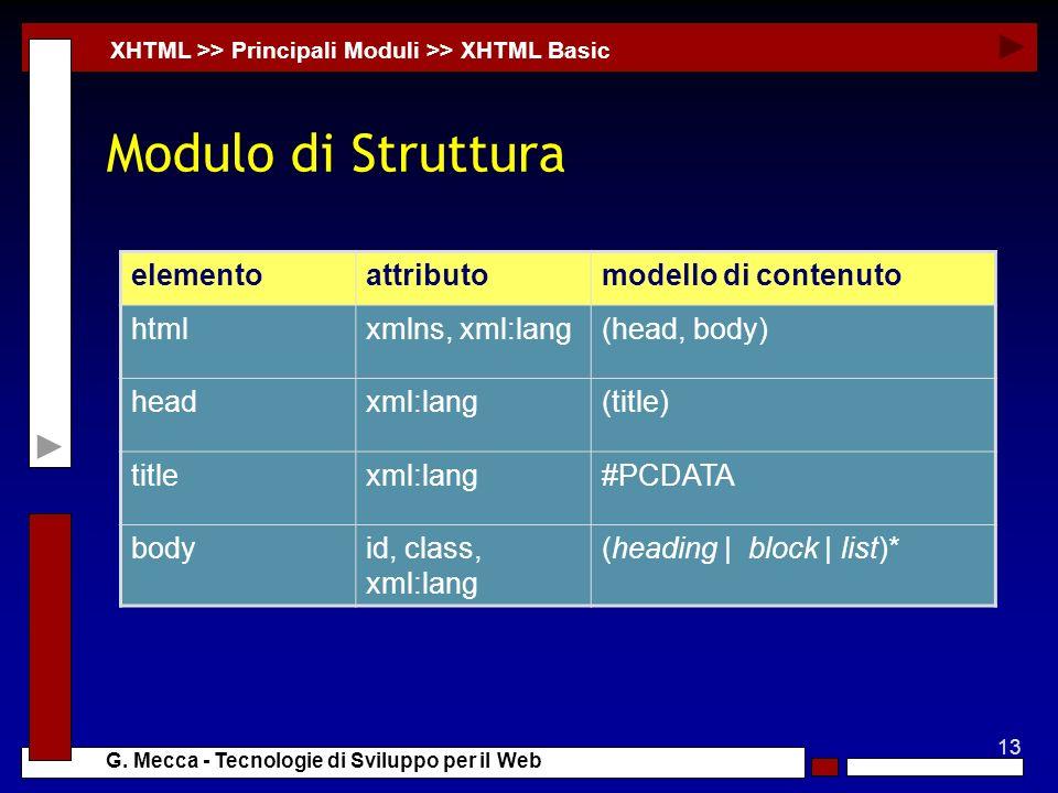 13 G. Mecca - Tecnologie di Sviluppo per il Web Modulo di Struttura XHTML >> Principali Moduli >> XHTML Basic elementoattributomodello di contenuto ht
