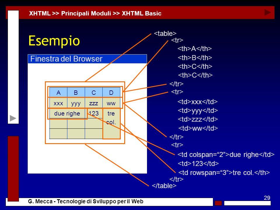 29 G. Mecca - Tecnologie di Sviluppo per il Web Esempio XHTML >> Principali Moduli >> XHTML Basic Finestra del Browser ABCD xxxyyyzzzww due righe123tr