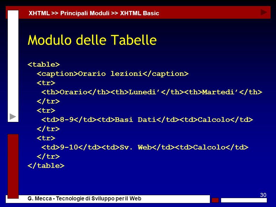 30 G. Mecca - Tecnologie di Sviluppo per il Web Modulo delle Tabelle XHTML >> Principali Moduli >> XHTML Basic Orario lezioni Orario Lunedi Martedi 8-