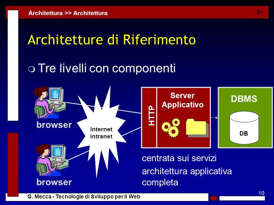 10 G. Mecca - Tecnologie di Sviluppo per il Web Architetture di Riferimento m Tre livelli con componenti Architettura >> Architettura HTTP Internet in