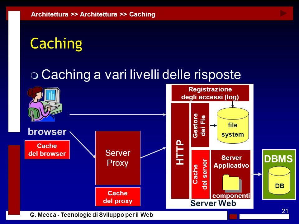 21 G. Mecca - Tecnologie di Sviluppo per il Web Server Web DB DBMS HTTP file system Gestore dei Fie Server Applicativo componenti Registrazione degli