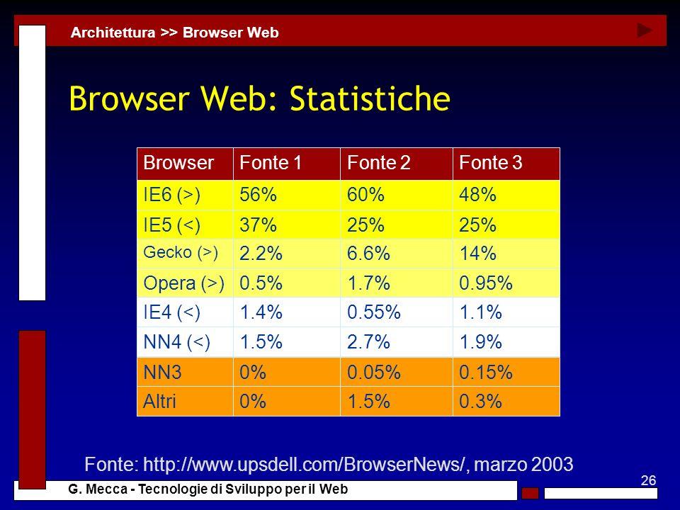 26 G. Mecca - Tecnologie di Sviluppo per il Web Browser Web: Statistiche Architettura >> Browser Web BrowserFonte 3Fonte 2Fonte 1IE6 (>)48%60%56% IE5