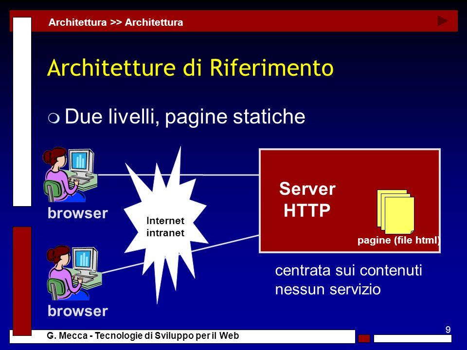 9 G. Mecca - Tecnologie di Sviluppo per il Web Architetture di Riferimento m Due livelli, pagine statiche Architettura >> Architettura pagine (file ht