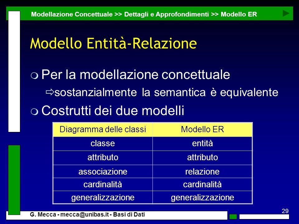 29 G. Mecca - mecca@unibas.it - Basi di Dati Modello Entità-Relazione m Per la modellazione concettuale sostanzialmente la semantica è equivalente m C