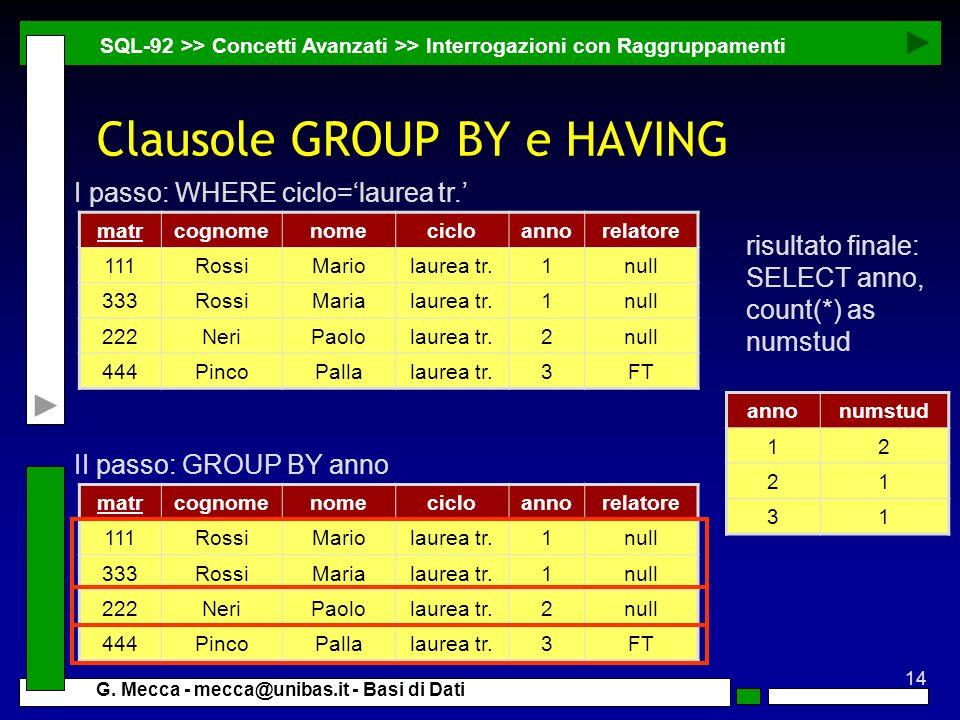 14 G. Mecca - mecca@unibas.it - Basi di Dati Clausole GROUP BY e HAVING SQL-92 >> Concetti Avanzati >> Interrogazioni con Raggruppamenti matrcognomeno