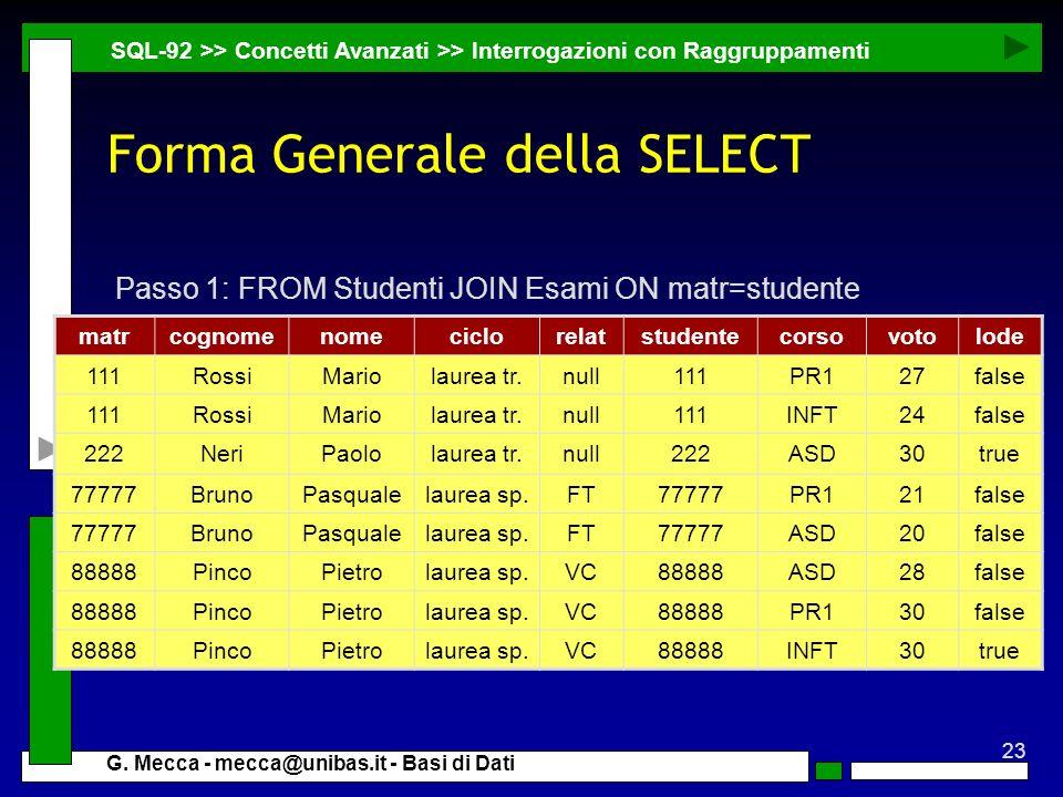 23 G. Mecca - mecca@unibas.it - Basi di Dati Forma Generale della SELECT SQL-92 >> Concetti Avanzati >> Interrogazioni con Raggruppamenti matrcognomen