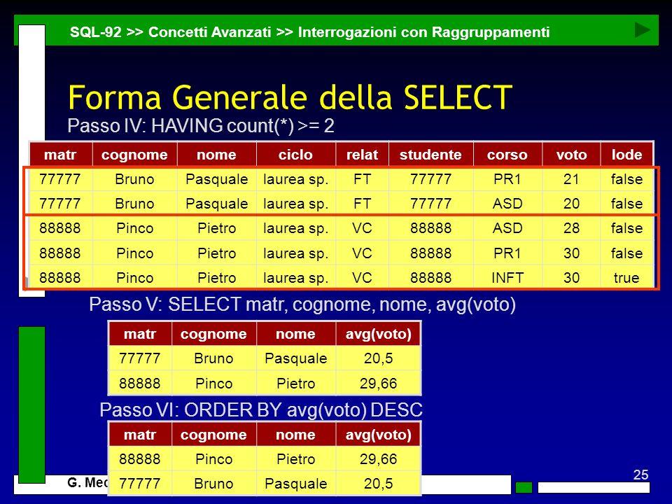 25 G. Mecca - mecca@unibas.it - Basi di Dati Forma Generale della SELECT SQL-92 >> Concetti Avanzati >> Interrogazioni con Raggruppamenti matrcognomen