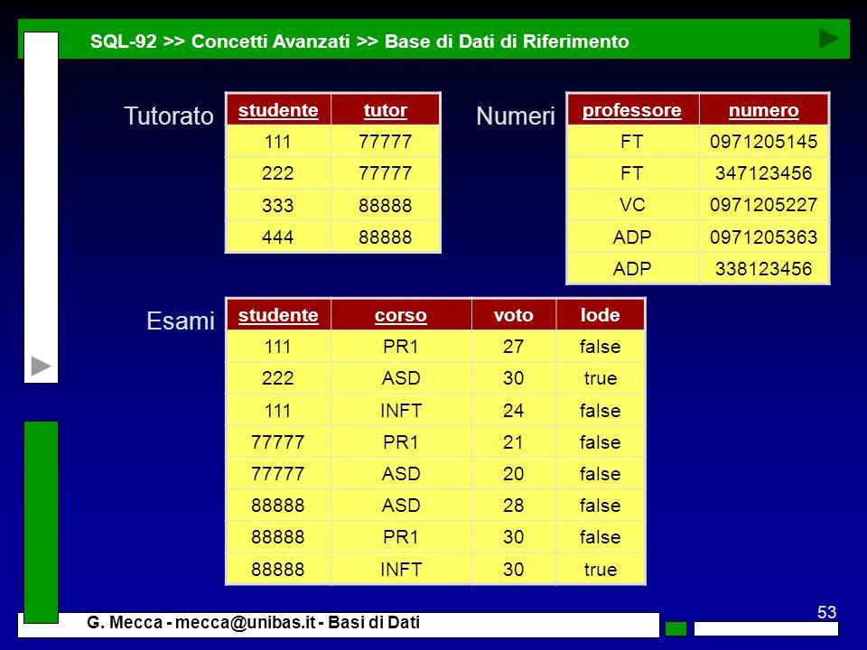 53 G. Mecca - mecca@unibas.it - Basi di Dati SQL-92 >> Concetti Avanzati >> Base di Dati di Riferimento studentetutor 11177777 22277777 33388888 44488