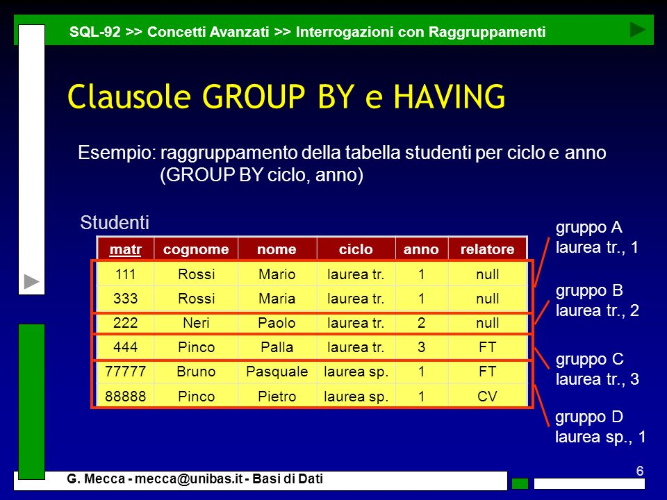 6 G. Mecca - mecca@unibas.it - Basi di Dati Clausole GROUP BY e HAVING SQL-92 >> Concetti Avanzati >> Interrogazioni con Raggruppamenti matrcognomenom