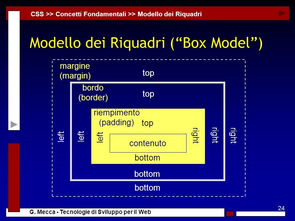 24 G. Mecca - Tecnologie di Sviluppo per il Web riempimento (padding) Modello dei Riquadri (Box Model) CSS >> Concetti Fondamentali >> Modello dei Riq