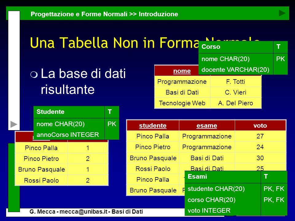9 G. Mecca - mecca@unibas.it - Basi di Dati Una Tabella Non in Forma Normale m La base di dati risultante Progettazione e Forme Normali >> Introduzion