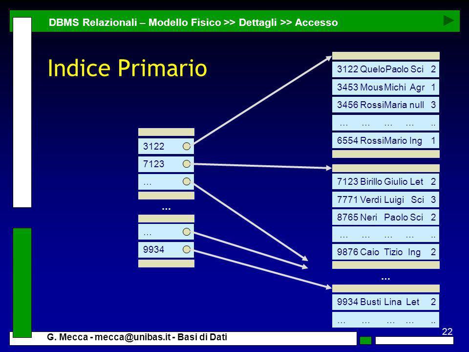 22 G. Mecca - mecca@unibas.it - Basi di Dati Indice Primario DBMS Relazionali – Modello Fisico >> Dettagli >> Accesso 6554 RossiMario Ing1 8765 NeriPa
