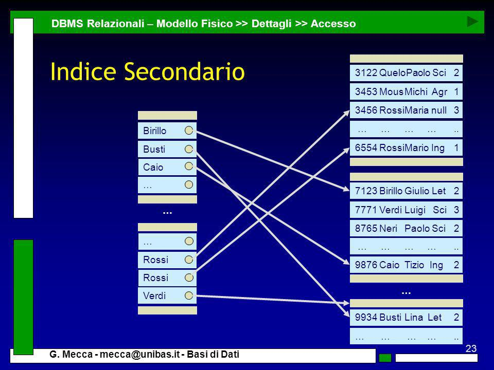 23 G. Mecca - mecca@unibas.it - Basi di Dati Indice Secondario DBMS Relazionali – Modello Fisico >> Dettagli >> Accesso 6554 RossiMario Ing1 8765 Neri