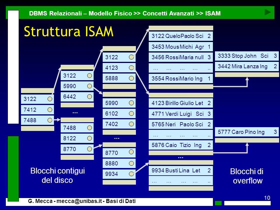 10 G. Mecca - mecca@unibas.it - Basi di Dati Struttura ISAM DBMS Relazionali – Modello Fisico >> Concetti Avanzati >> ISAM 3122 4123 5888 9934 8880 …