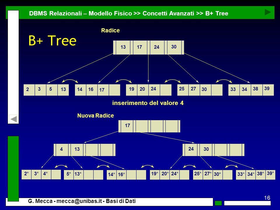 16 G. Mecca - mecca@unibas.it - Basi di Dati B+ Tree DBMS Relazionali – Modello Fisico >> Concetti Avanzati >> B+ Tree Radice 17 24 30 2 35 131416 192