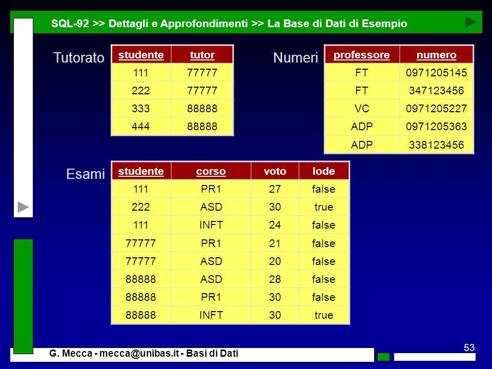 53 G. Mecca - mecca@unibas.it - Basi di Dati SQL-92 >> Dettagli e Approfondimenti >> La Base di Dati di Esempio studentetutor 11177777 22277777 333888