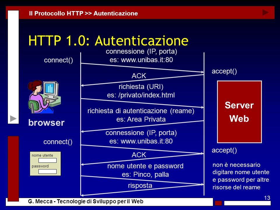 13 G. Mecca - Tecnologie di Sviluppo per il Web HTTP 1.0: Autenticazione Il Protocollo HTTP >> Autenticazione Server Web browser connessione (IP, port