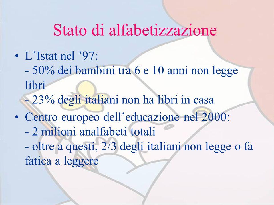 Stato di alfabetizzazione LIstat nel 97: - 50% dei bambini tra 6 e 10 anni non legge libri - 23% degli italiani non ha libri in casa Centro europeo de