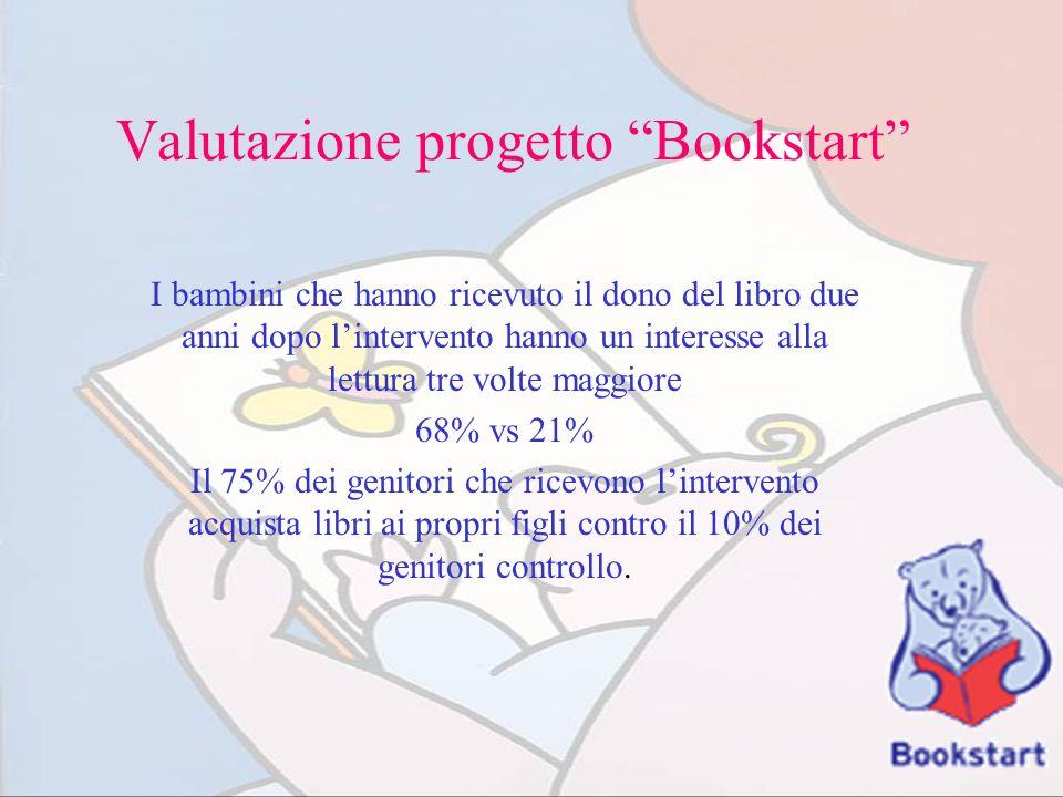 Valutazione progetto Bookstart I bambini che hanno ricevuto il dono del libro due anni dopo lintervento hanno un interesse alla lettura tre volte magg