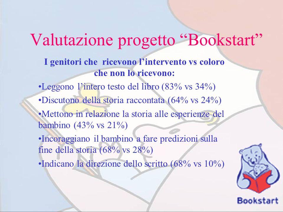 Valutazione progetto Bookstart I genitori che ricevono lintervento vs coloro che non lo ricevono: Leggono lintero testo del libro (83% vs 34%) Discuto