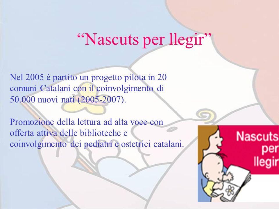 Nascuts per llegir Nel 2005 è partito un progetto pilota in 20 comuni Catalani con il coinvolgimento di 50.000 nuovi nati (2005-2007). Promozione dell