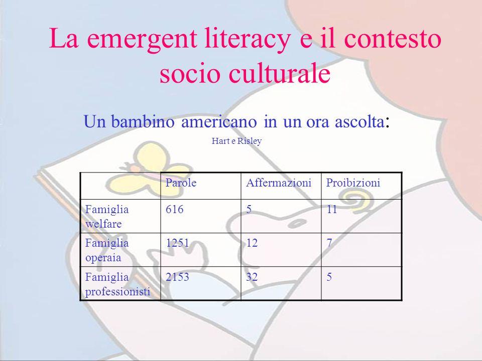 La emergent literacy e il contesto socio culturale Un bambino americano in un ora ascolta : Hart e Risley ParoleAffermazioniProibizioni Famiglia welfa