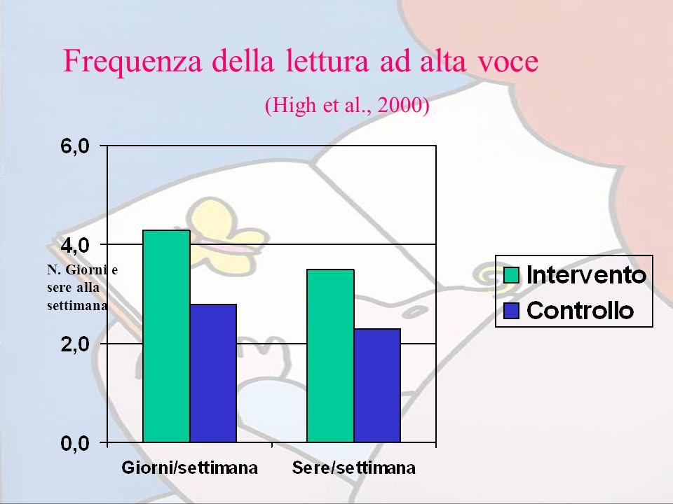 Frequenza della lettura ad alta voce (High et al., 2000) N. Giorni e sere alla settimana