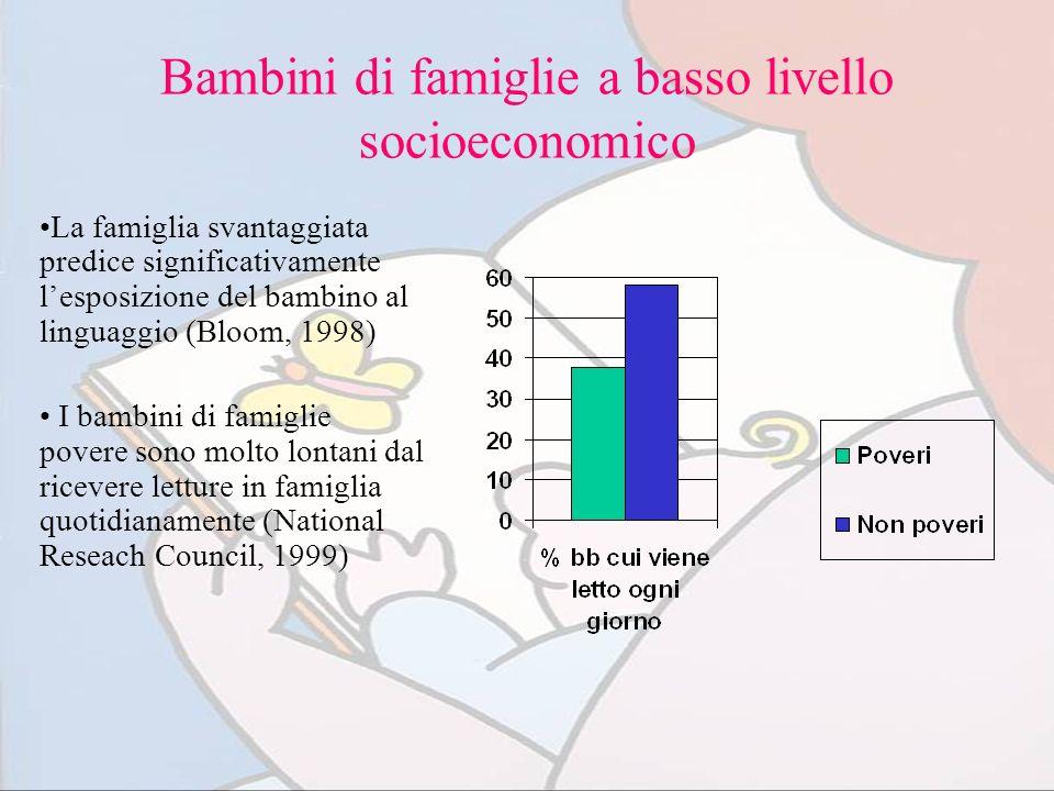 Bambini di famiglie a basso livello socioeconomico La famiglia svantaggiata predice significativamente lesposizione del bambino al linguaggio (Bloom,