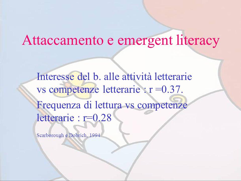 Attaccamento e emergent literacy Interesse del b. alle attività letterarie vs competenze letterarie : r =0.37. Frequenza di lettura vs competenze lett