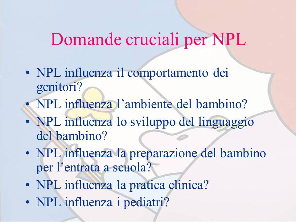 Domande cruciali per NPL NPL influenza il comportamento dei genitori? NPL influenza lambiente del bambino? NPL influenza lo sviluppo del linguaggio de