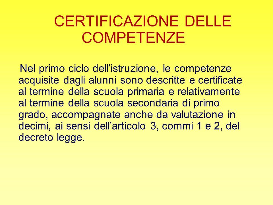 CERTIFICAZIONE DELLE COMPETENZE Nel primo ciclo dellistruzione, le competenze acquisite dagli alunni sono descritte e certificate al termine della scu