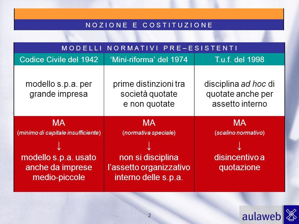 13 criterio di PROPORZIONALITÀ (art.