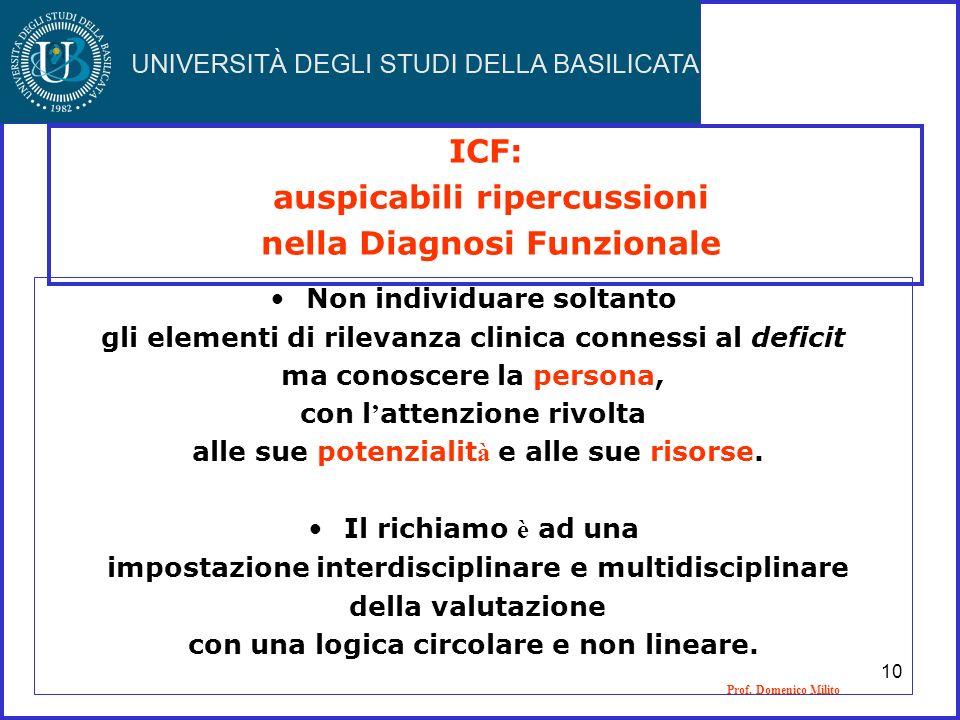 Prof. Domenico Milito ICF: auspicabili ripercussioni nella Diagnosi Funzionale Non individuare soltanto gli elementi di rilevanza clinica connessi al