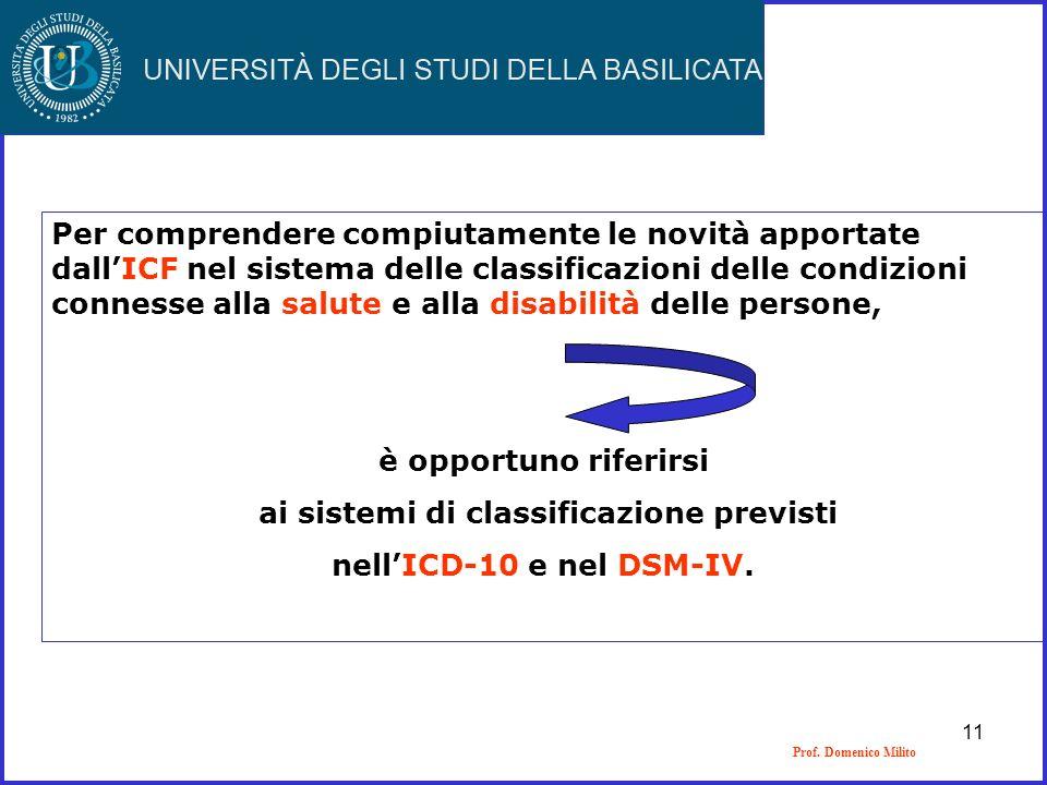 Prof. Domenico Milito Per comprendere compiutamente le novità apportate dallICF nel sistema delle classificazioni delle condizioni connesse alla salut