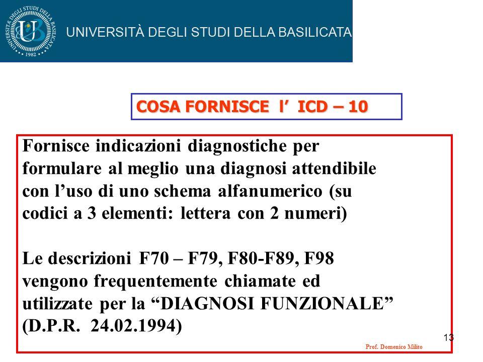 Fornisce indicazioni diagnostiche per formulare al meglio una diagnosi attendibile con luso di uno schema alfanumerico (su codici a 3 elementi: letter