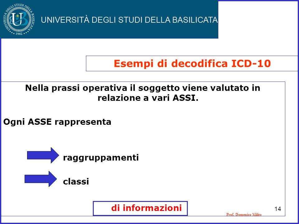 Esempi di decodifica ICD-10 Prof. Domenico Milito Nella prassi operativa il soggetto viene valutato in relazione a vari ASSI. Ogni ASSE rappresenta ra