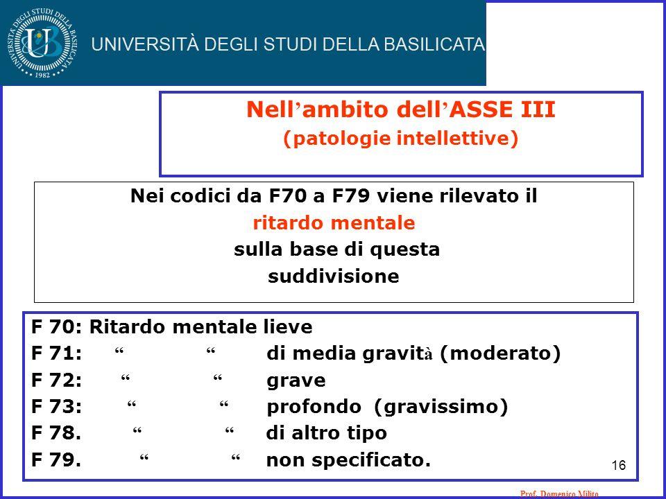 Prof. Domenico Milito Nell ambito dell ASSE III (patologie intellettive) Nei codici da F70 a F79 viene rilevato il ritardo mentale sulla base di quest
